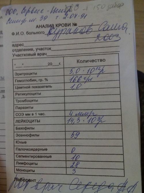 При крови результат аскаридах анализу достоверен на по крови насколько лямблии анализ