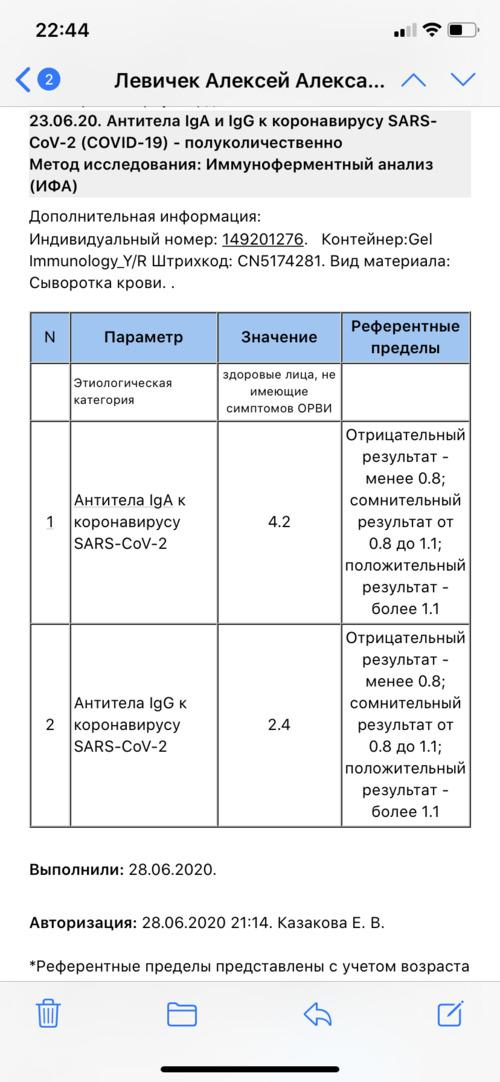 Антитела к COVID-19 - фото №1