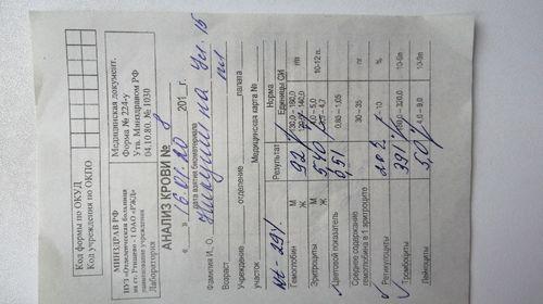 Проживает в Саратовской обл. Г. Ртищевов в нашем городе отсутствует специалист гематолог просим проконсультировать.НикушинаУ.15 летзабалела пневманией 25 декабря. В настоящее время не выпи ывают из больнице по причине плохих онализов. Прилогаем онализы от - фото №1