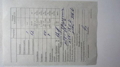 Проживает в Саратовской обл. Г. Ртищевов в нашем городе отсутствует специалист гематолог просим проконсультировать.НикушинаУ.15 летзабалела пневманией 25 декабря. В настоящее время не выпи ывают из больнице по причине плохих онализов. Прилогаем онализы от - фото №2