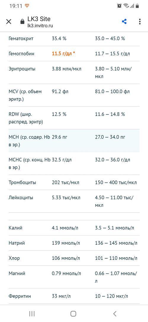 Гемоглобин не растет - фото №1