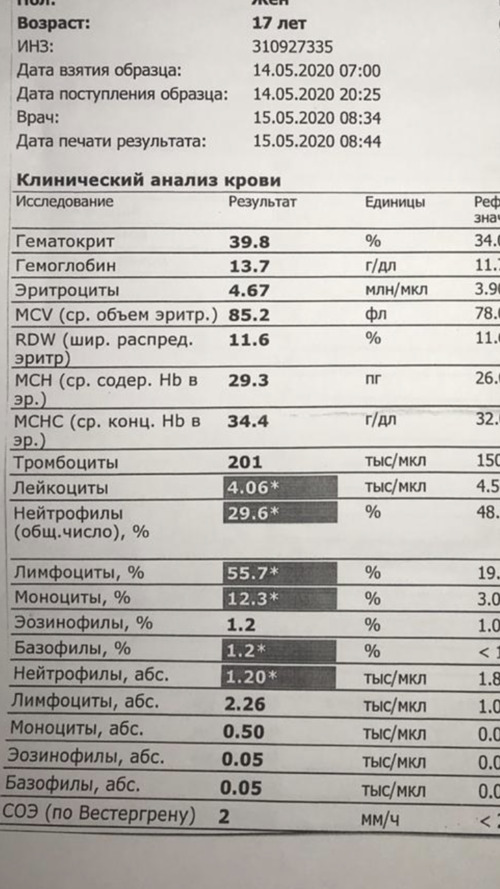 Отклонения в общем анализе крови - фото №1