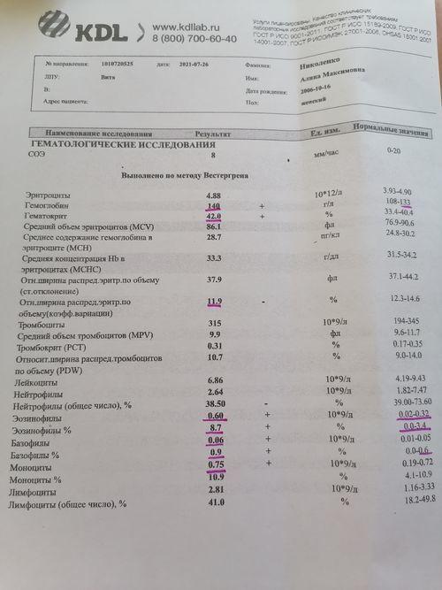 Повышенные эозинофилы, стоит ли беспокоиться? - фото №2