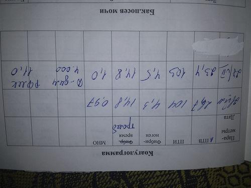 Тромболитики - фото №1
