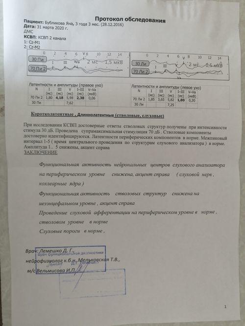 Расшифровка свп - фото №1