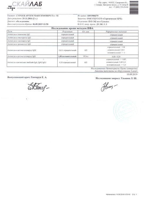 Лечение цитомегаловируса - фото №1
