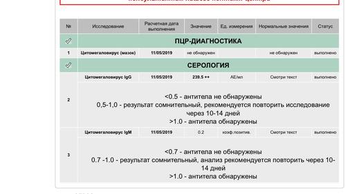 Цитомегаловирус при Беременности. - фото №1