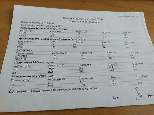 Результаты электрофизиологических исследований - фото №1